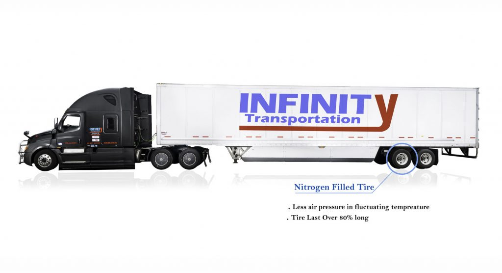 specialized-equipment-page-nitrogen-filled-tires